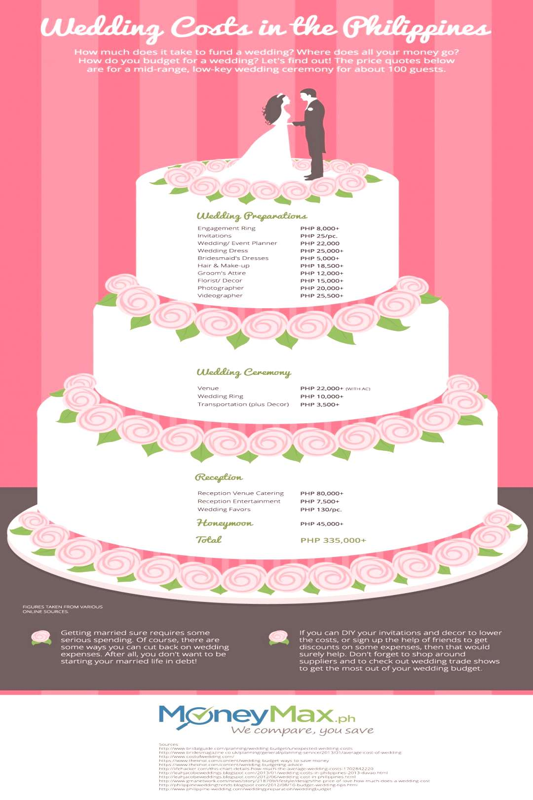20 How Much Does A Wedding Cake Cost Pics, Wedding Cakes Upper West Side Nyc - -